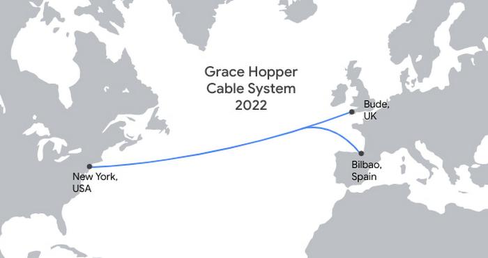 kabel Google Cloud Platform Grace Hopper